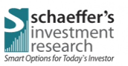 Schaeffer's Investment Research Inc. logo